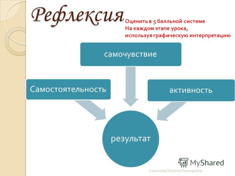 Рефлексия результат Самостоятельность самочувствие активность Кирилова Татьяна Леонидовна Оценить в 5 балльной системе На каждом этапе урока, используя графическую интерпретацию