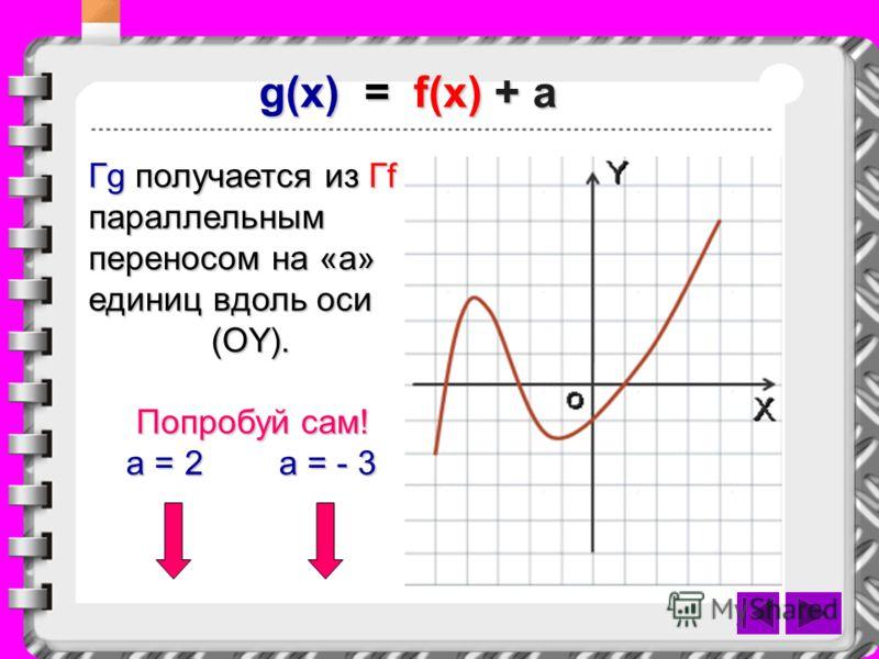 9 8 7 6 5 4 3 2 1 -2 -3 -10-8-6-4-22468 у =х 2 у = (х-3) 2 -2 Добавить график у=(х-3) 2 - 2 Добавить график у=(х+6) 2 +1 у=(х+6) 2 - 1