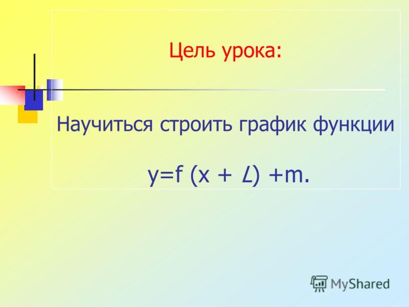 ТЕМА УРОКА Как построить график функции y=f(x+L)+m, если известен график функции y=f (x).