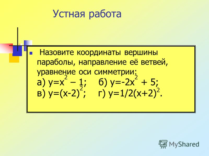 Цель урока: Научиться строить график функции y=f (x + L) +m.