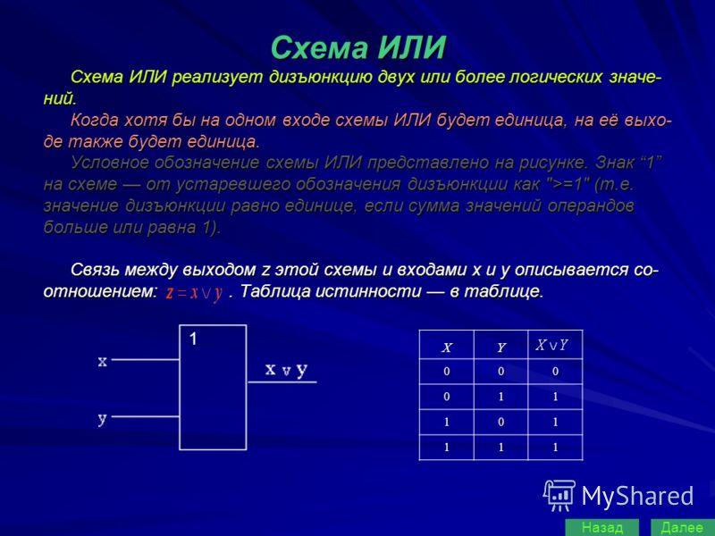 Схема ИЛИ Схема ИЛИ реализует дизъюнкцию двух или более логических значе- ний. Когда хотя бы на одном входе схемы ИЛИ будет единица, на её выхо- де также будет единица. Условное обозначение схемы ИЛИ представлено на рисунке. Знак 1 на схеме от устаре