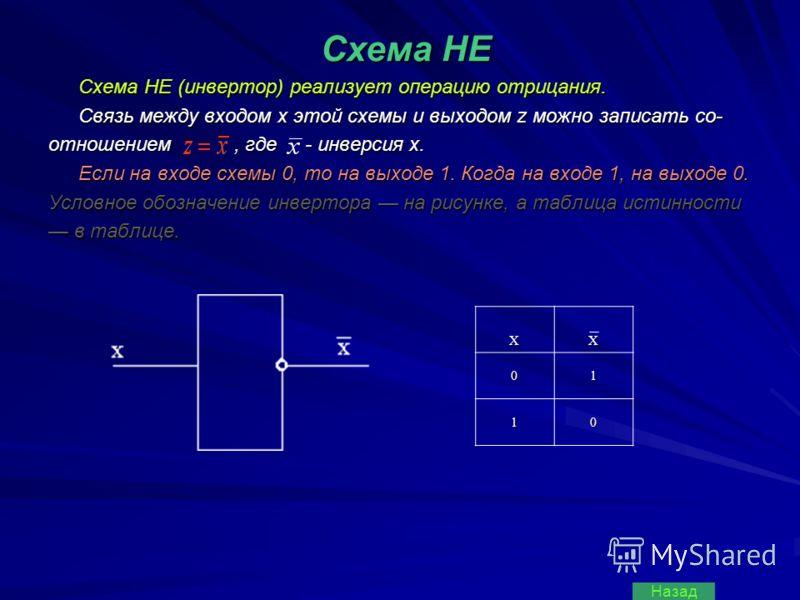 Схема НЕ Схема НЕ (инвертор) реализует операцию отрицания. Связь между входом x этой схемы и выходом z можно записать со- отношением, где - инверсия х. Если на входе схемы 0, то на выходе 1. Когда на входе 1, на выходе 0. Условное обозначение инверто