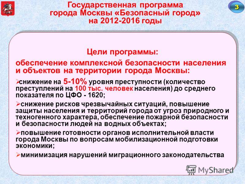 Государственная программа города Москвы « Безопасный город » на 2012-2016 годы Цели программы: обеспечение комплексной безопасности населения и объектов на территории города Москвы: снижение на 5-10% уровня преступности (количество преступлений на 10