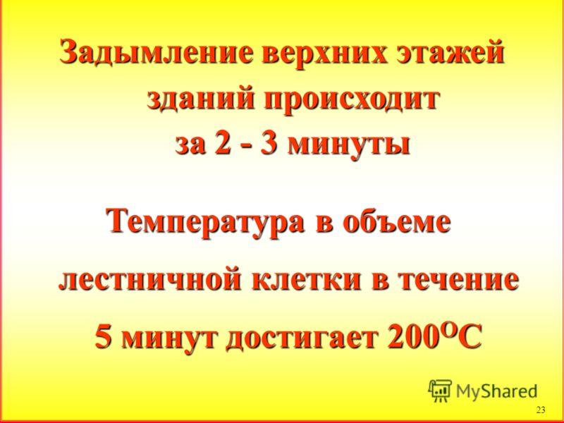 23 Задымление верхних этажей зданий происходит за 2 - 3 минуты Температура в объеме лестничной клетки в течение 5 минут достигает 200 О С