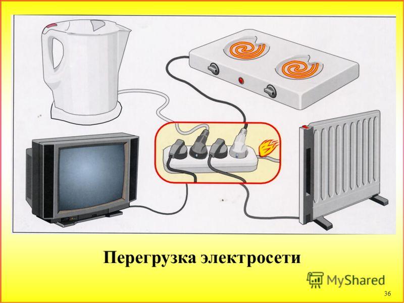 36 Перегрузка электросети
