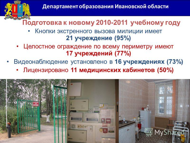 Департамент образования Ивановской области Подготовка к новому 2010-2011 учебному году Кнопки экстренного вызова милиции имеет 21 учреждение (95%) Целостное ограждение по всему периметру имеют 17 учреждений (77%) Видеонаблюдение установлено в 16 учре