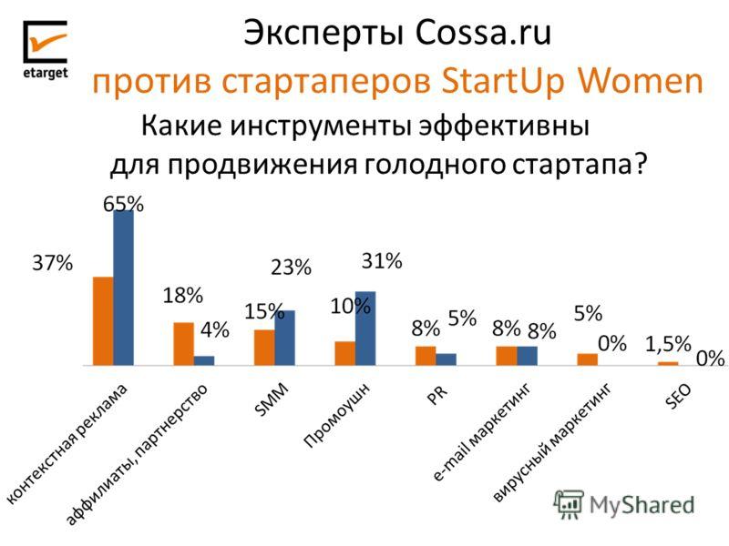 Эксперты Cossa.ru против стартаперов StartUp Women Какие инструменты эффективны для продвижения голодного стартапа?