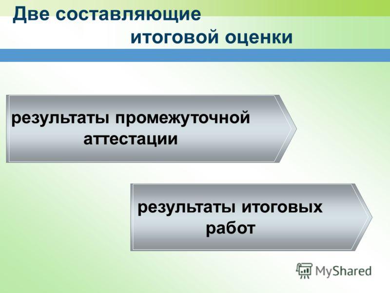 Две составляющие итоговой оценки результаты промежуточной аттестации результаты итоговых работ