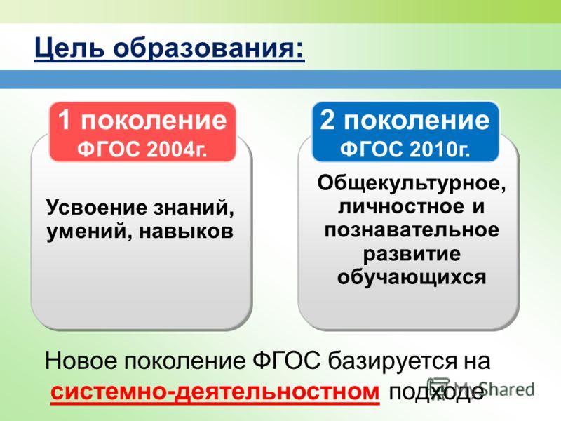 Цель образования: 1 поколение ФГОС 2004г. Усвоение знаний, умений, навыков 2 поколение ФГОС 2010г. Общекультурное, личностное и познавательное развитие обучающихся Новое поколение ФГОС базируется на системно-деятельностном подходе