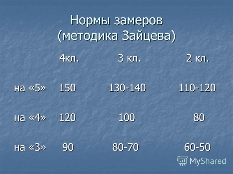 Нормы замеров (методика Зайцева) 4кл. 3 кл. 2 кл. 4кл. 3 кл. 2 кл. на «5» 150 130-140 110-120 на «4» 120 100 80 на «3» 90 80-70 60-50