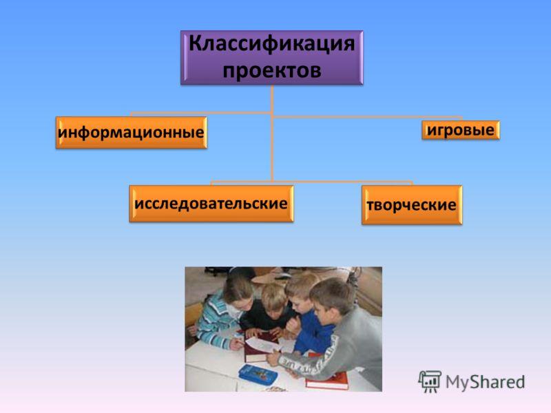 Классификация проектов информационные исследовательские творческие игровые