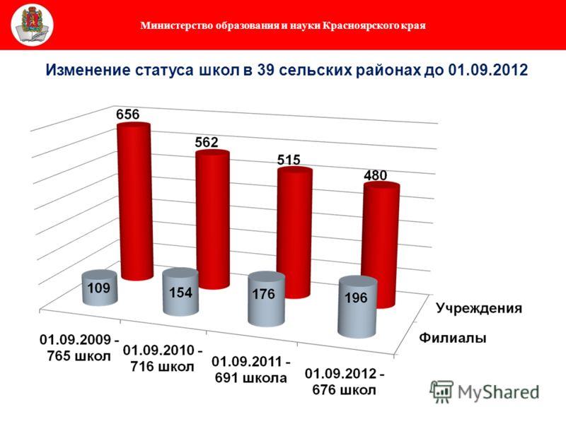 Министерство образования и науки Красноярского края Изменение статуса школ в 39 сельских районах до 01.09.2012