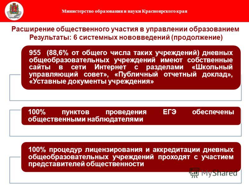 Министерство образования и науки Красноярского края 955 (88,6% от общего числа таких учреждений) дневных общеобразовательных учреждений имеют собственные сайты в сети Интернет с разделами «Школьный управляющий совет», «Публичный отчетный доклад», «Ус