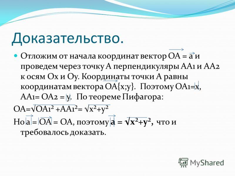 Доказательство. Отложим от начала координат вектор ОА = а и проведем через точку А перпендикуляры АА1 и АА2 к осям Ox и Oy. Координаты точки А равны координатам вектора ОА{x;y}. Поэтому ОА1=х, АА1= ОА2 = y. По теореме Пифагора: ОА=ОА1² +АА1²= х²+y² Н
