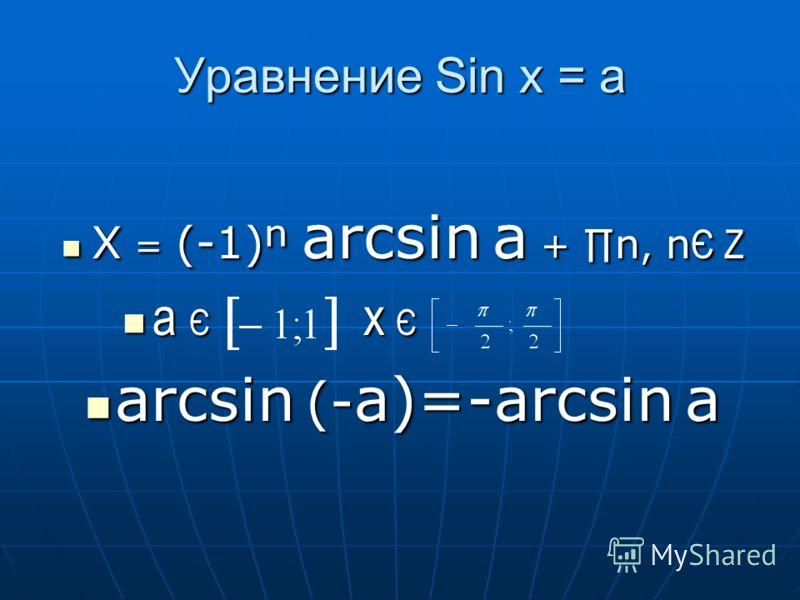 Уравнение Sin x = a X = (-1) arcsin a + n, nЄ Z a Є x x Є arcsin (-a)=-arcsin a