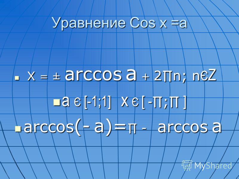 Уравнение Cos x =a X = ± arccos a + 2n; n Є Z X = ± arccos a + 2n; n Є Z a Є [-1;1] x Є [ -; ] a Є [-1;1] x Є [ -; ] arccos (- a)= - arccos a arccos (- a)= - arccos a