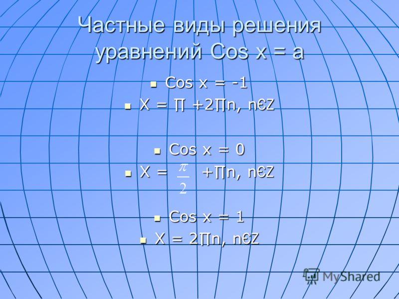 Частные виды решения уравнений Cos x = a Cos x = -1 Х = +2n, nЄZ Cos x = 0 X = +n, nЄZ Cos x = 1 Х = 2n, nЄZ