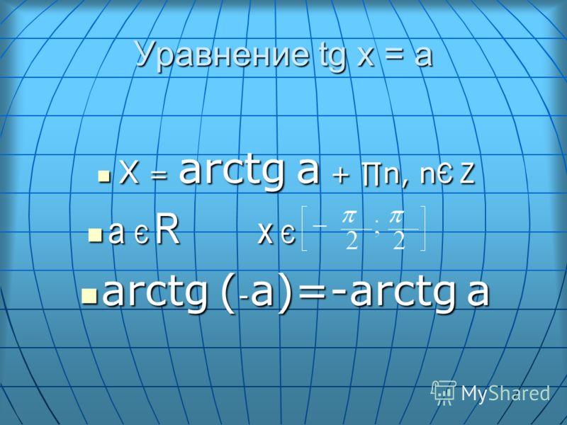 Уравнение tg x = a X = arctg a + n, nЄ Z a Є R x x Є arctg (-a)=-arctg a