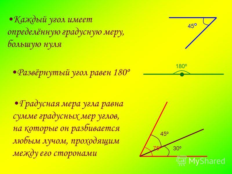 Каждый угол имеет определённую градусную меру, большую нуля 45 Развёрнутый угол равен 180º 180º Градусная мера угла равна сумме градусных мер углов, на которые он разбивается любым лучом, проходящим между его сторонами 75º 45º 30º