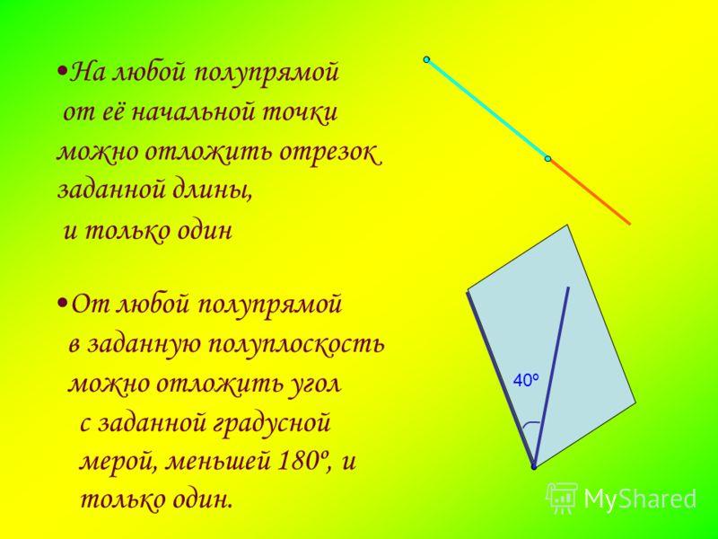 На любой полупрямой от её начальной точки можно отложить отрезок заданной длины, и только один От любой полупрямой в заданную полуплоскость можно отложить угол с заданной градусной мерой, меньшей 180º, и только один. 40º