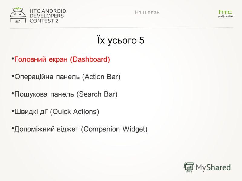 Наш план Їх усього 5 Головний екран (Dashboard) Операційна панель (Action Bar) Пошукова панель (Search Bar) Швидкі дії (Quick Actions) Допоміжний віджет (Companion Widget)