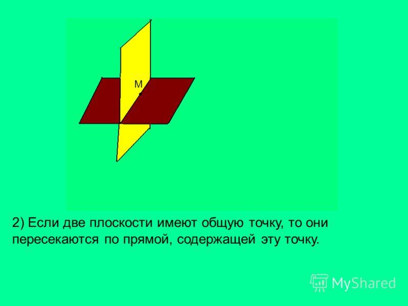 2) Если две плоскости имеют общую точку, то они пересекаются по прямой, содержащей эту точку. М