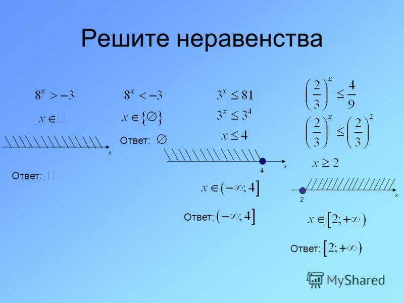 Решите неравенства x Ответ: x 4 x 2