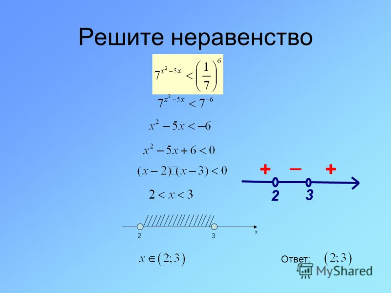 Решите неравенство _ ++ 3 2 x 23 Ответ: