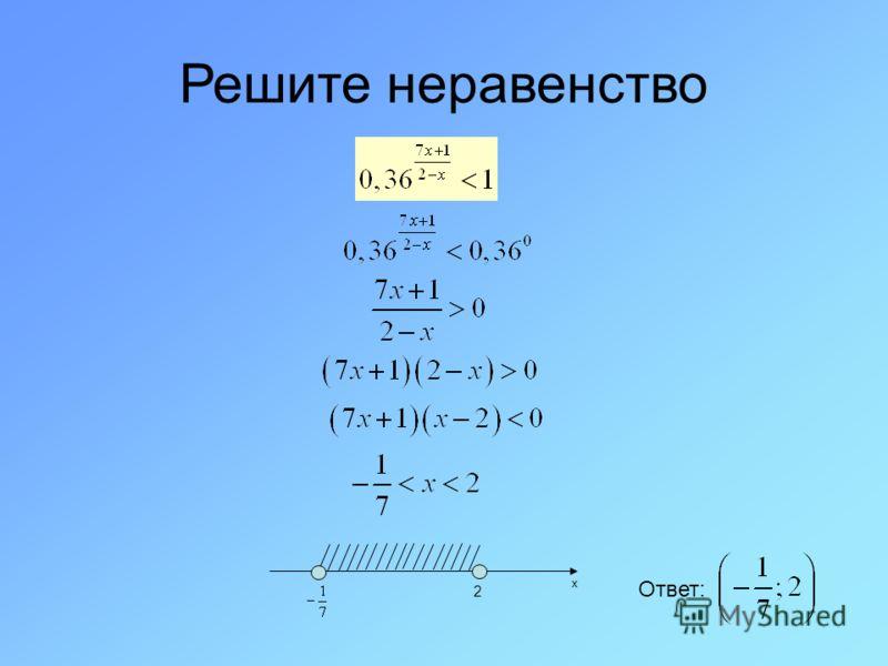 Решите неравенство Ответ: x 2