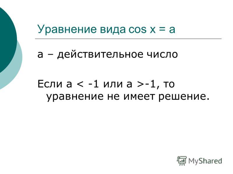 Уравнение вида cos x = a а – действительное число Если а -1, то уравнение не имеет решение.