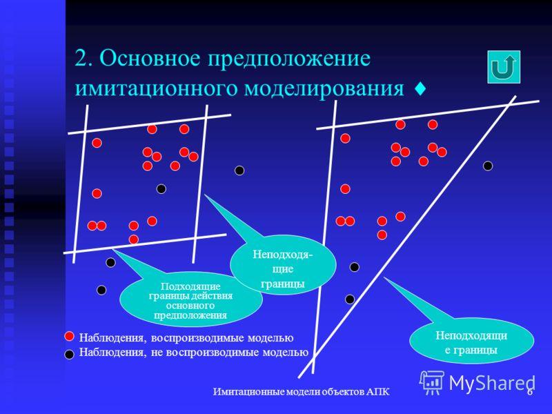 Имитационные модели объектов АПК6 2. Основное предположение имитационного моделирования Наблюдения, воспроизводимые моделью Наблюдения, не воспроизводимые моделью Подходящие границы действия основного предположения Неподходящи е границы Неподходя- щи