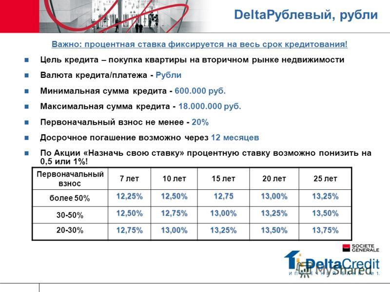DeltaРублевый, рубли Важно: процентная ставка фиксируется на весь срок кредитования! Цель кредита – покупка квартиры на вторичном рынке недвижимости Валюта кредита/платежа - Рубли Минимальная сумма кредита - 600.000 руб. Максимальная сумма кредита -