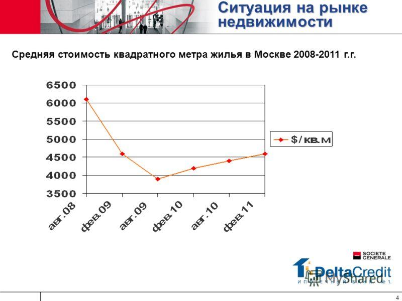 Ситуация на рынке недвижимости 4 Средняя стоимость квадратного метра жилья в Москве 2008-2011 г.г.
