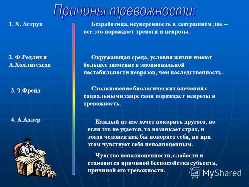 1. Х. Аструп Безработица, неуверенность в завтрашнем дне – все это порождает тревоги и неврозы. 2. Ф.Редлих и А.Холлигсхеда Окружающая среда, условия жизни имеют большее значение в эмоциональной нестабильности неврозов, чем наследственность. 3. З.Фре