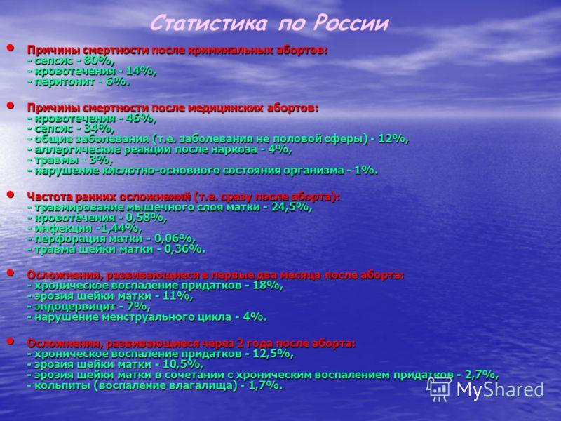 Статистика по России Причины смертности после криминальных абортов: - сепсис - 80%, - кровотечения - 14%, - перитонит - 6%. Причины смертности после криминальных абортов: - сепсис - 80%, - кровотечения - 14%, - перитонит - 6%. Причины смертности посл