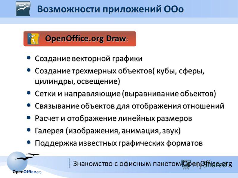 Знакомство с офисным пакетом OpenOffice.org Создание векторной графики Создание векторной графики Создание трехмерных объектов( кубы, сферы, цилиндры, освещение) Создание трехмерных объектов( кубы, сферы, цилиндры, освещение) Сетки и направляющие (вы