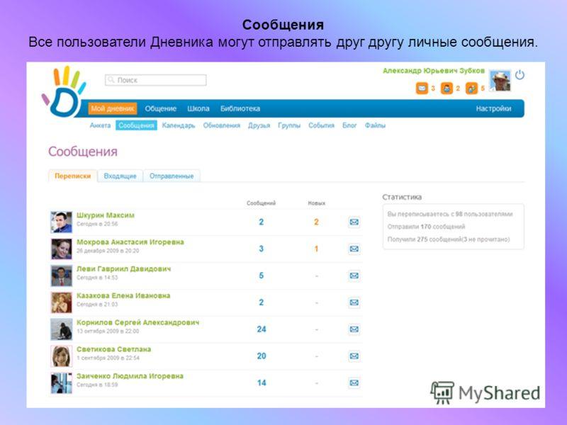 Сообщения Все пользователи Дневника могут отправлять друг другу личные сообщения.