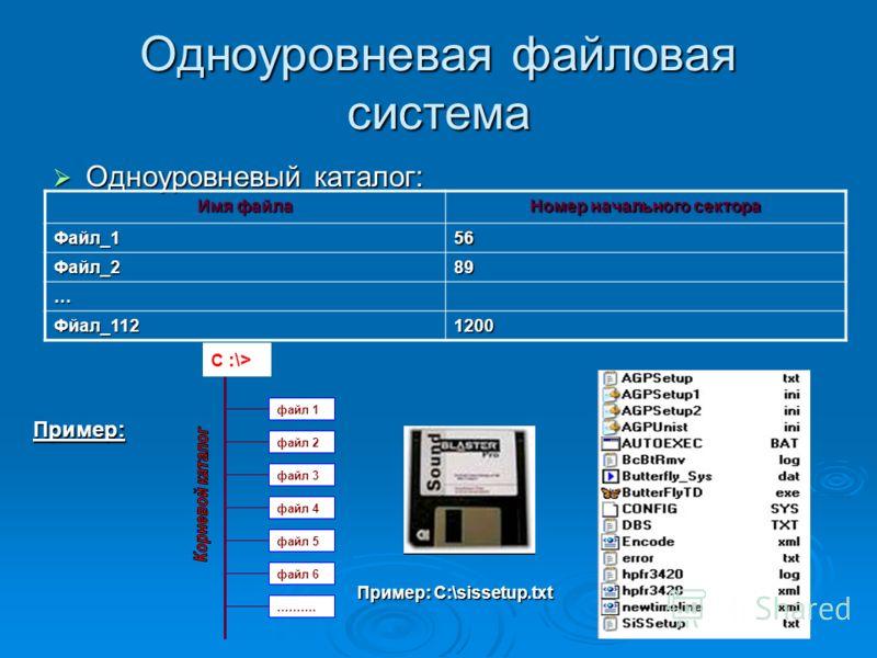 Одноуровневая файловая система Одноуровневый каталог: Одноуровневый каталог: Имя файла Номер начального сектора Файл_156 Файл_289 … Фйал_1121200 Пример: файл 1 файл 2 файл 3 файл 4 файл 5 файл 6 ………. С :\> Пример: С:\sissetup.txt