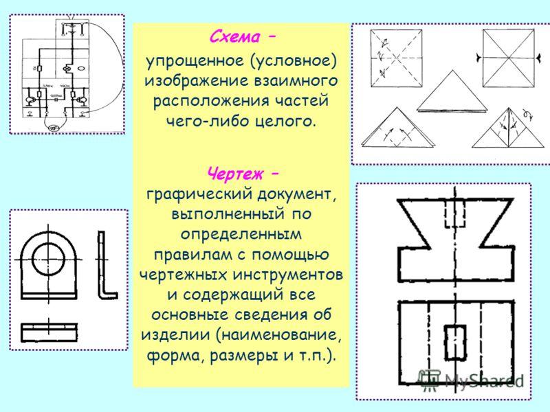 13 Схема – упрощенное (условное) изображение взаимного расположения частей чего-либо целого. Чертеж – графический документ, выполненный по определенным правилам с помощью чертежных инструментов и содержащий все основные сведения об изделии (наименова