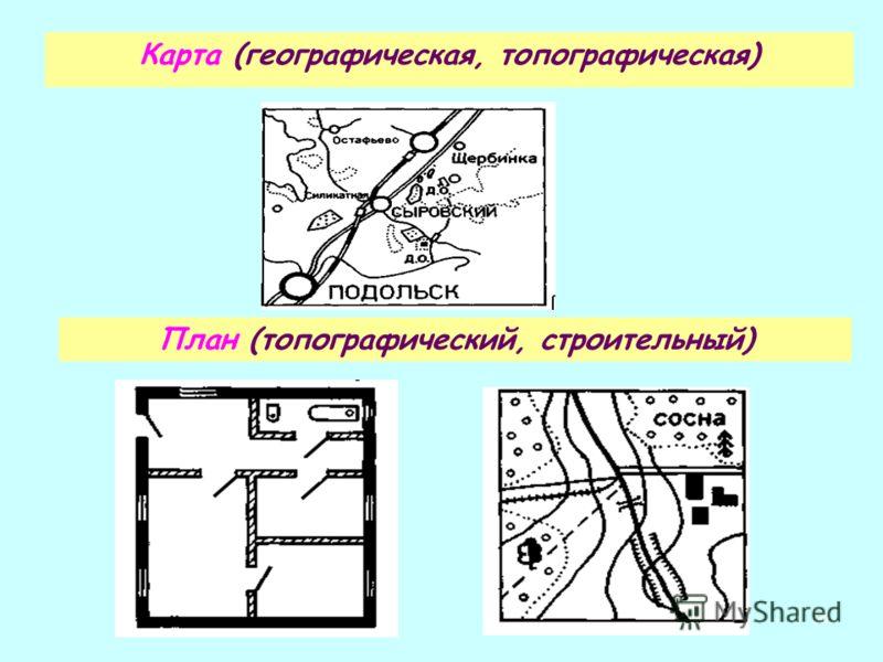 16 Карта (географическая, топографическая) План (топографический, строительный)