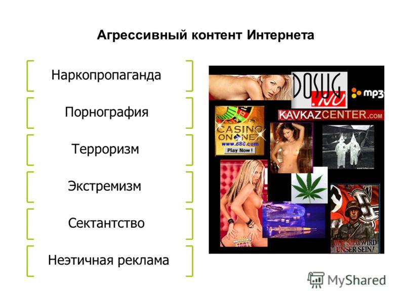 Агрессивный контент Интернета Порнография Наркопропаганда Терроризм Экстремизм Сектантство Неэтичная реклама