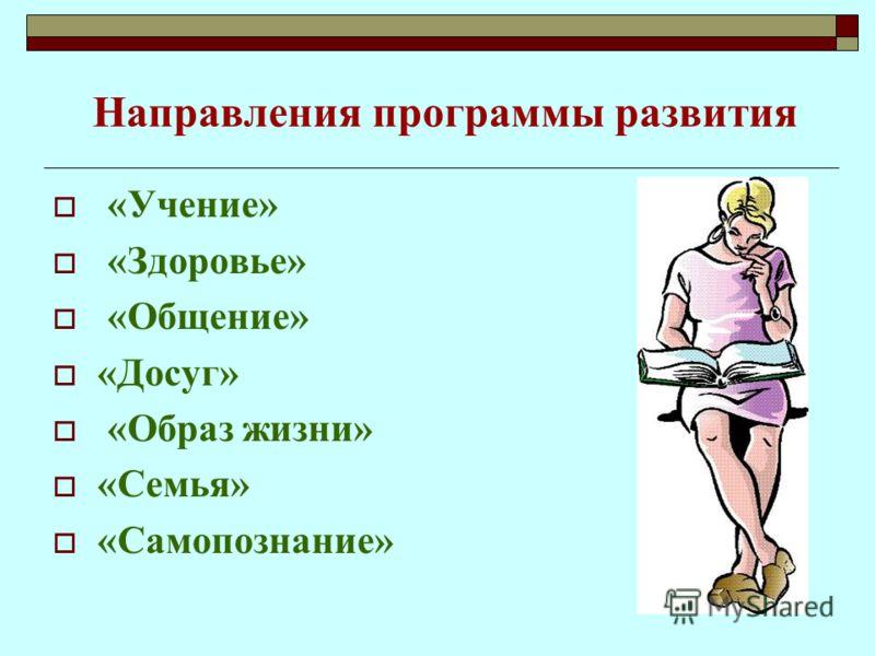 Направления программы развития «Учение» «Здоровье» «Общение» «Досуг» «Образ жизни» «Семья» «Самопознание»