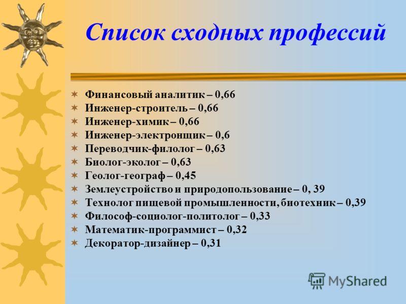 Список сходных профессий финансовый