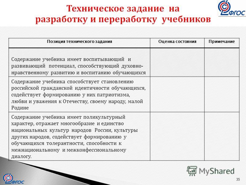 35 Позиция технического заданияОценка состоянияПримечание Содержание учебника имеет воспитывающий и развивающий потенциал, способствующий духовно- нравственному развитию и воспитанию обучающихся Содержание учебника способствует становлению российской