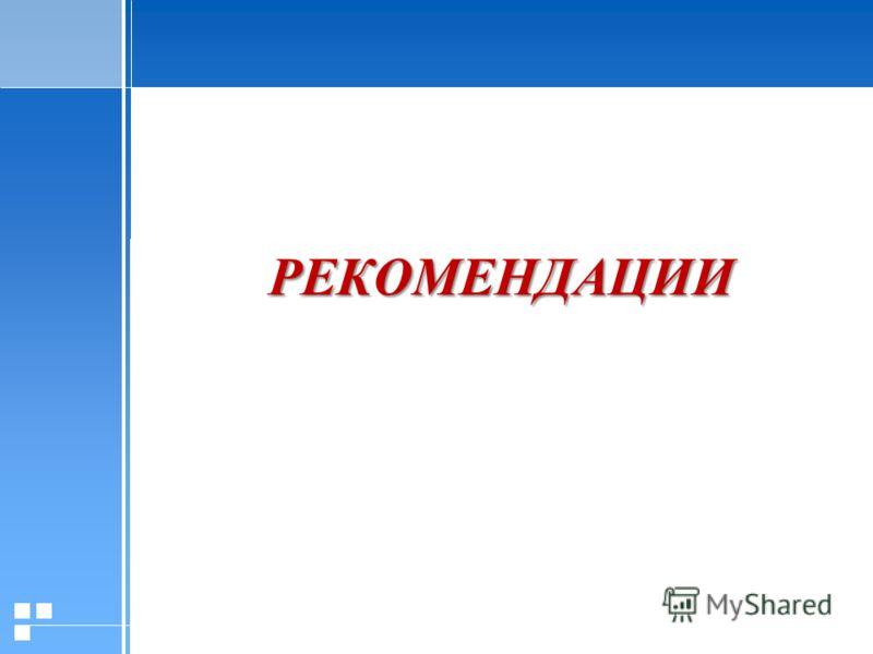 Стр. 4520.01.2006 Презентация РЕКОМЕНДАЦИИ