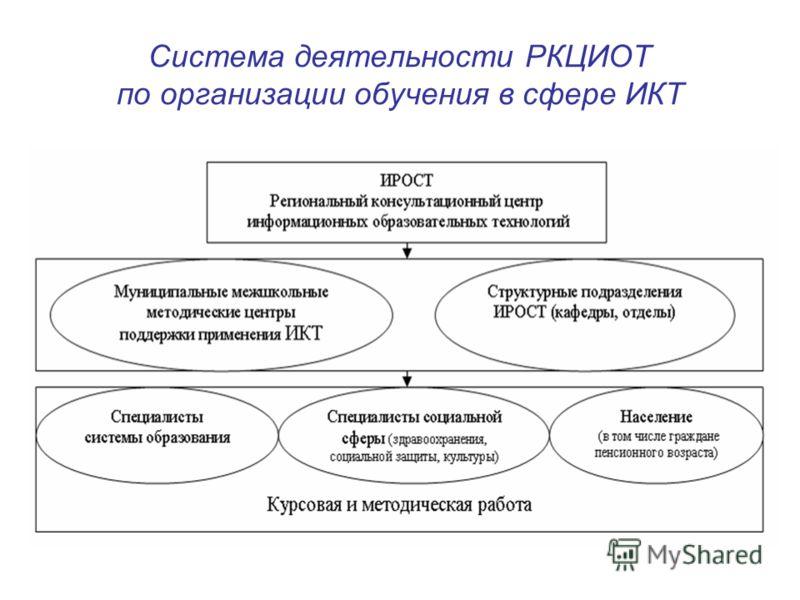 Система деятельности РКЦИОТ по организации обучения в сфере ИКТ