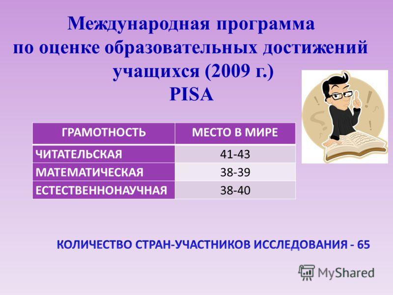 ГРАМОТНОСТЬМЕСТО В МИРЕ ЧИТАТЕЛЬСКАЯ 41-43 МАТЕМАТИЧЕСКАЯ 38-39 ЕСТЕСТВЕННОНАУЧНАЯ 38-40 Международная программа по оценке образовательных достижений учащихся (2009 г.) PISA