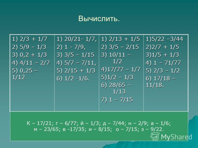 Вычислить. 1) 2/3 + 1/7 2) 5/9 – 1/3 3) 0,2 + 1/3 4) 4/11 – 2/7 5) 0,25 – 1/12 1) 20/21- 1/7, 2) 1 - 7/9, 3) 3/5 – 1/15 4) 5/7 – 7/11, 5) 2/15 + 1/3 6) 1/2 -1/6. 1) 2/13 + 1/5 2) 3/5 – 2/15 3) 10/11 – 1/2 4)17/77 – 1/7 5)1/2 – 1/3 6) 28/65 – 1/13 7)