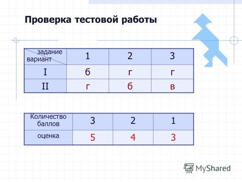 Проверка тестовой работы задание вариант 123 Iбгг IIгбв Количество баллов 321 оценка 543