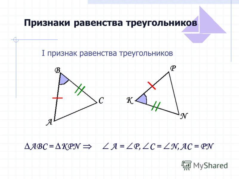 Признаки равенства треугольников I признак равенства треугольников ABC = KPN A = P, C = N, AC = PN A B CK P N